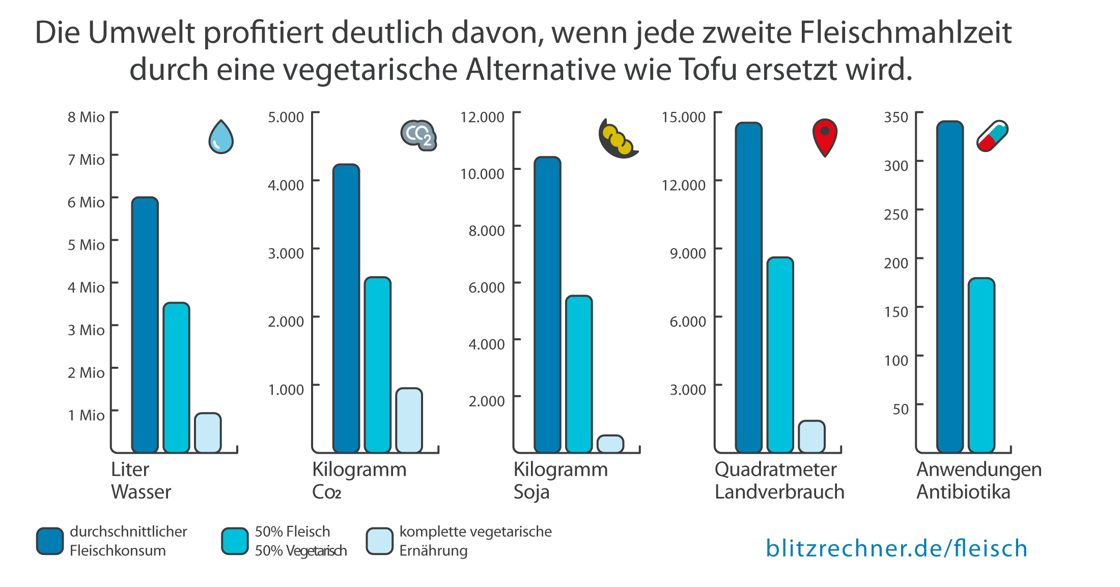 blitzrechner-fleischrechner-infografik-2200px